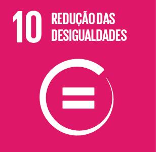 10. Redução da Desigualdades - RAPS